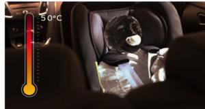 הדמיה של תינוק ברכב לוהט
